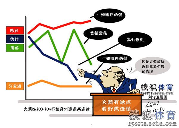 gdp老了_老美靓丽GDP数据拖累金银进一步走低