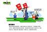 中超漫画:秦升上头条一脚30万 外援挣钱不容易